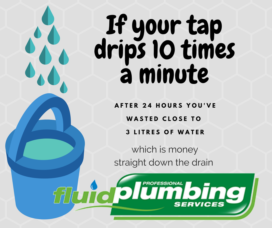If your tap drips 10 times a minute that could mean after just 24 hours you've wasted close to 3 litres of water, which is money straight down the pipes.